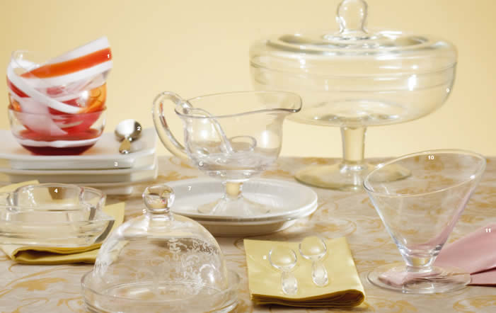 Antidumping Duties: Glass Tableware from China, Indonesia and Argentina